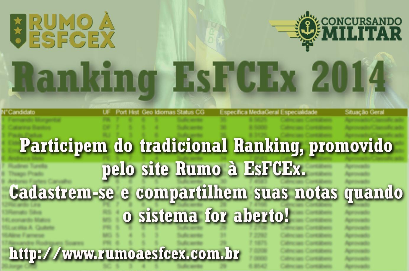 Ranking-Esfcex